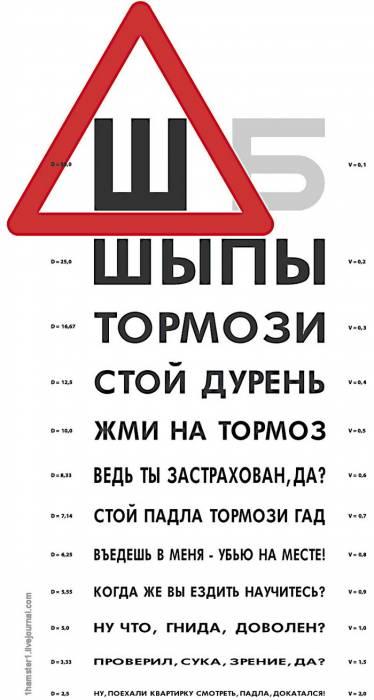 Проверка зрения (для автомобилистов)
