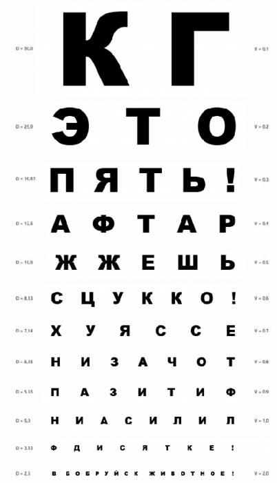 Проверка зрения (для реальных