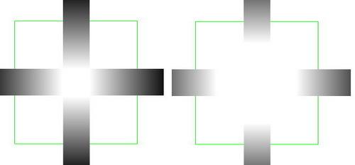 Квадрат и круг