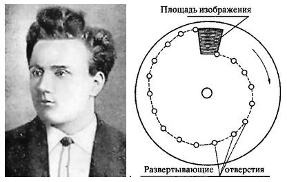 Нипков і його диск