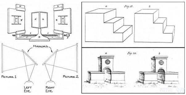 Дзеркальний стереоскоп