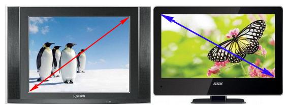 Діагональ екрану телевізора