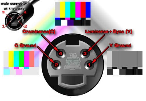 S-Video - терморегулятори
