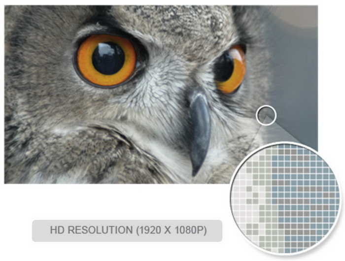 Пікселі в HDTV якості