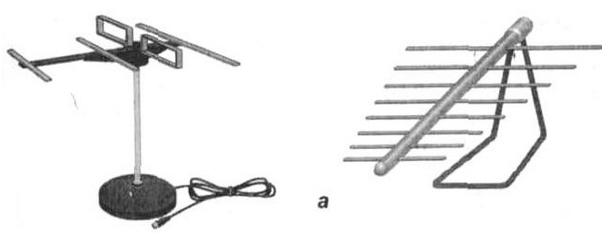 Обычная ДМВ - антенна