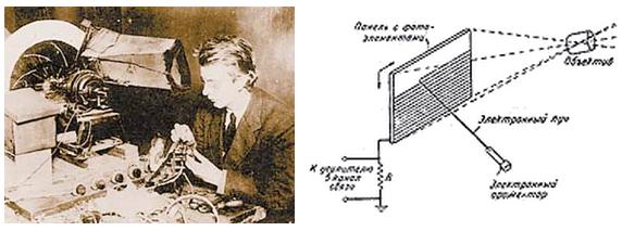 Шотландський інженер Д. Берд