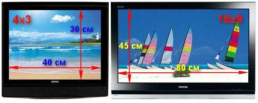 Формати екрану 4х3 і 16х9