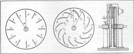 Обертові диски