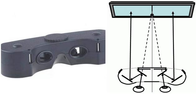 Сучасний дзеркальний стереоскоп