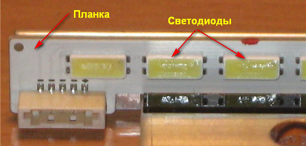 Edge LED - пристрій підсвічування
