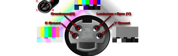 Подключение через S-Video