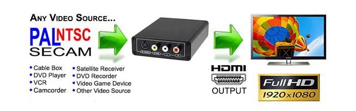 Стандарты: PAL, SECAM, NTSC и HDTV