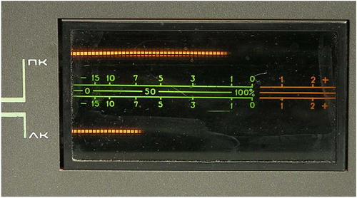 Електроніка ТА1-003 - індикатор
