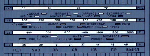 Білорусь-110 - шкала радіо